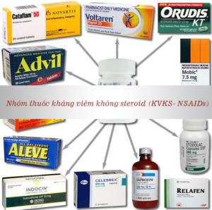 Nhóm thuốc kháng viêm NSAID